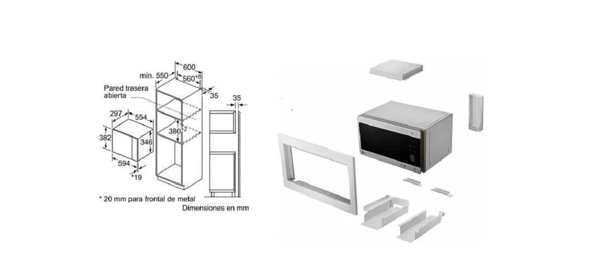 ejemplo medidas microondas